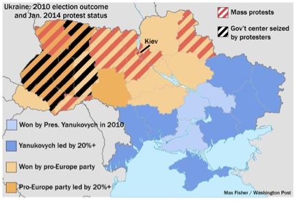 2010 Ukraine Elections