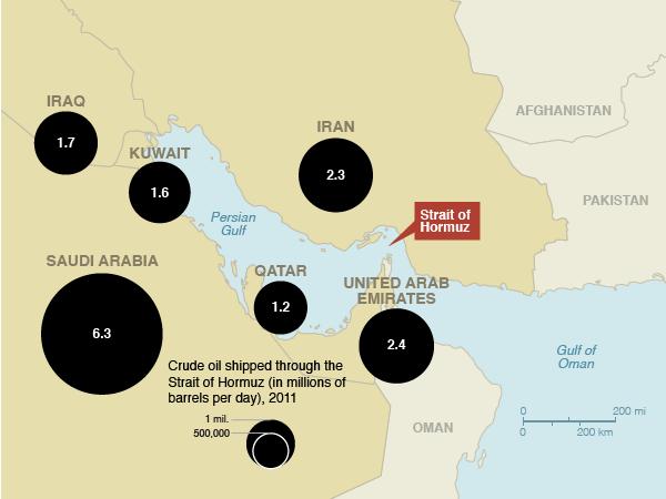 Gulf oil Strait of Hormuz