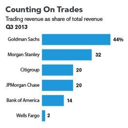 Source: Bloomberg